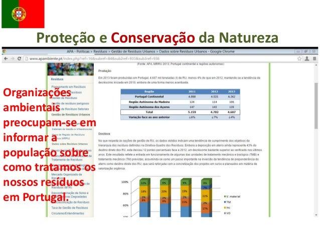 Proteção e Conservação da Natureza Organizações ambientais preocupam-se em informar a população sobre como tratamos os nos...