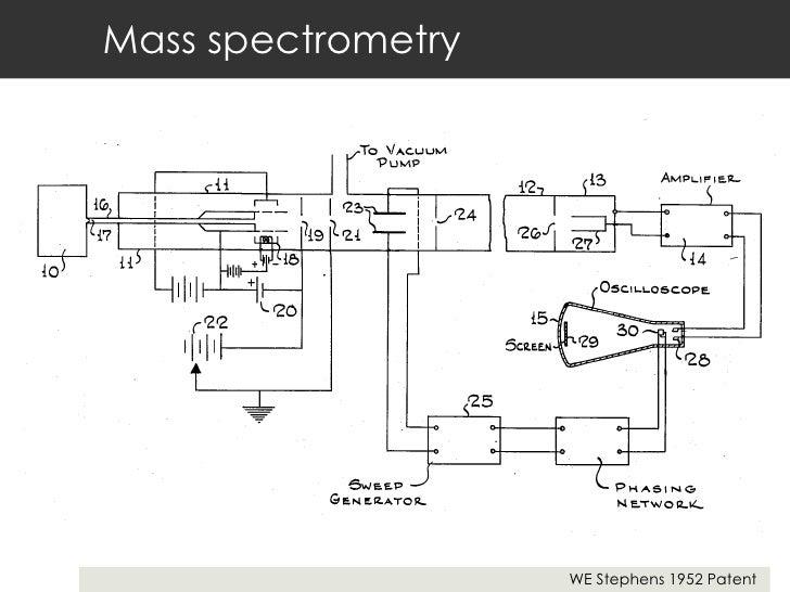 Mass spectrometry WE Stephens 1952 Patent