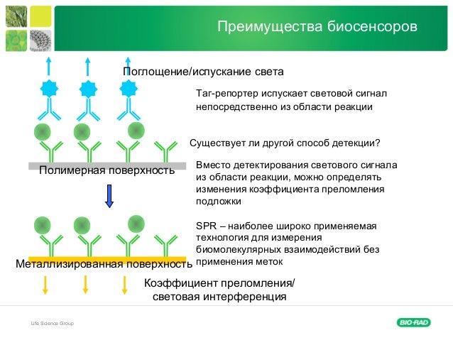 Life Science Group Преимущества биосенсоров Поглощение/испускание света Полимерная поверхность Металлизированная поверхнос...
