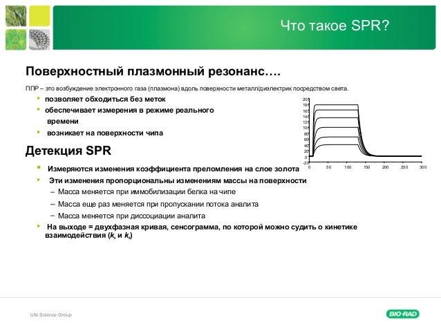 Life Science Group Поверхностный плазмонный резонанс…. ППР – это возбуждение электронного газа (плазмона) вдоль поверхност...