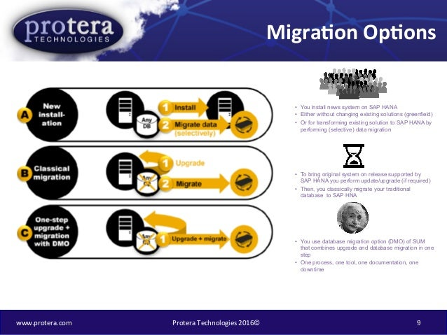 Protera Sapphire 2016 Migrating Sap Applications To Hana