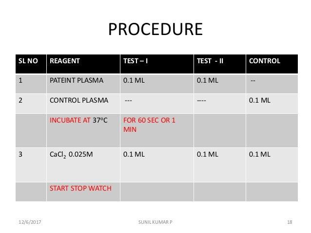PROCEDURE SL NO REAGENT TEST – I TEST - II CONTROL 1 PATEINT PLASMA 0.1 ML 0.1 ML -- 2 CONTROL PLASMA --- ---- 0.1 ML INCU...