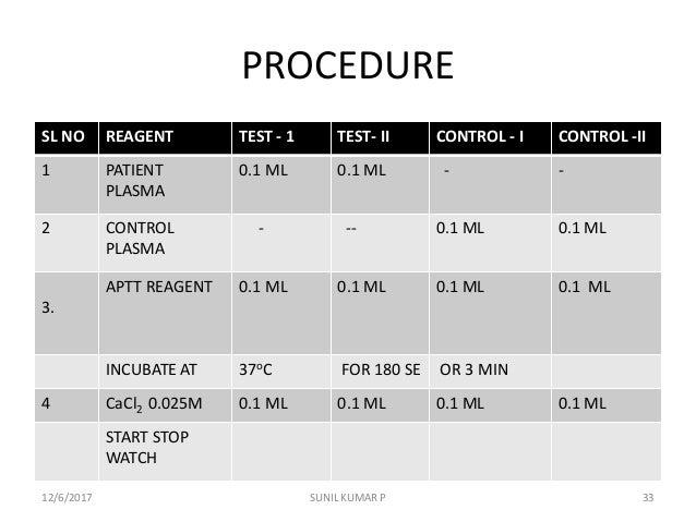 PROCEDURE SL NO REAGENT TEST - 1 TEST- II CONTROL - I CONTROL -II 1 PATIENT PLASMA 0.1 ML 0.1 ML - - 2 CONTROL PLASMA - --...