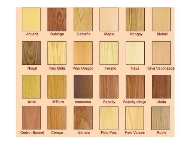 Proto2 clase02 ensambles maderasan2017 for Tipos de muebles de madera