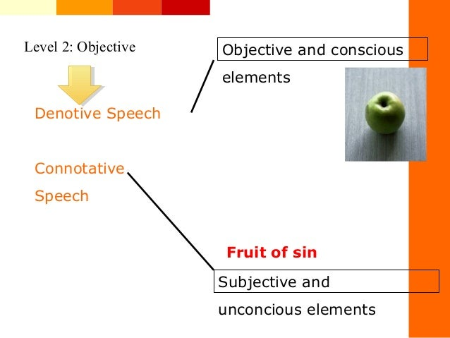 how to analyse a speech