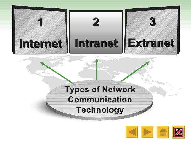 """what are the types of telecommunications technologies Before we jump to types of telecommunication networks, let's get familiar with what are telecommunication networks """"the telecommunications network is a combination of nodes and links which are arranged in a manner so that the message may pass from the one part of the network to the other by traveling over variable nodes."""