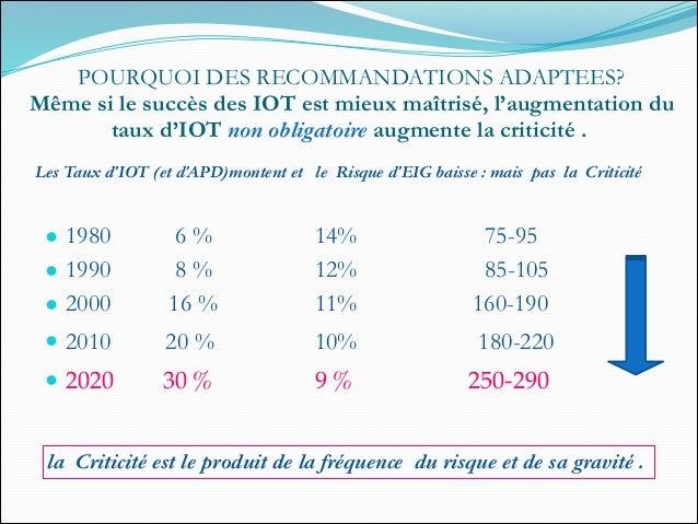 POURQUOI DES RECOMMANDATIONS ADAPTEES?  Même si le succès des IOT est mieux maîtrisé, l'augmentation du taux d'IOT non ob...
