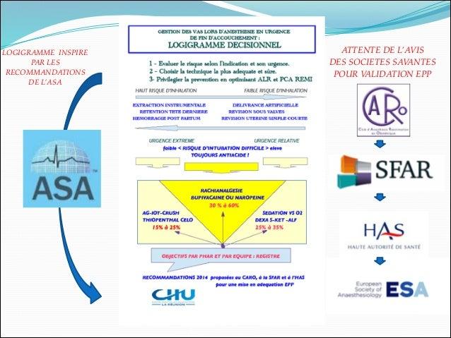 ATTENTE DE L'AVIS! DES SOCIETES SAVANTES! POUR VALIDATION EPP LOGIGRAMME INSPIRE! PAR LES RECOMMANDATIONS DE L'ASA