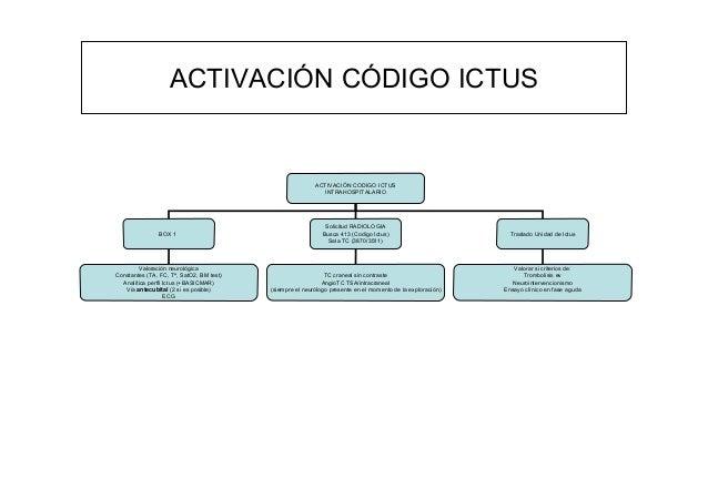 Codigo De Activacion Para Rulers Of Nations