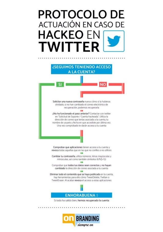 Protocolo onbranding-twitter-hackeado-hackeo