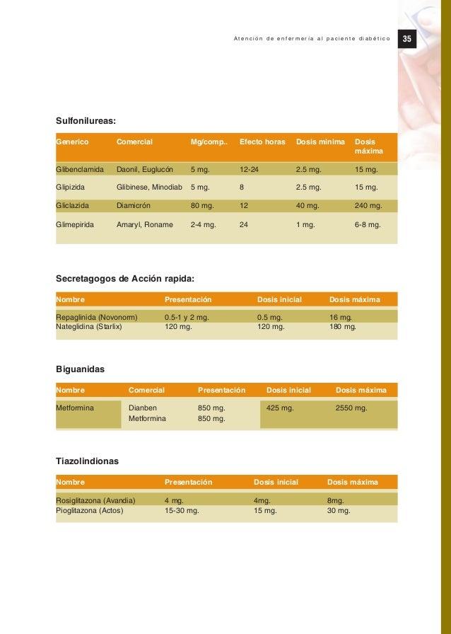 Protocolo paciente diabetico