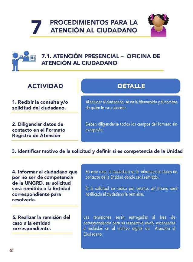 Protocolo atenci n al ciudadano ungrd for Oficina de atencion al ciudadano linea madrid