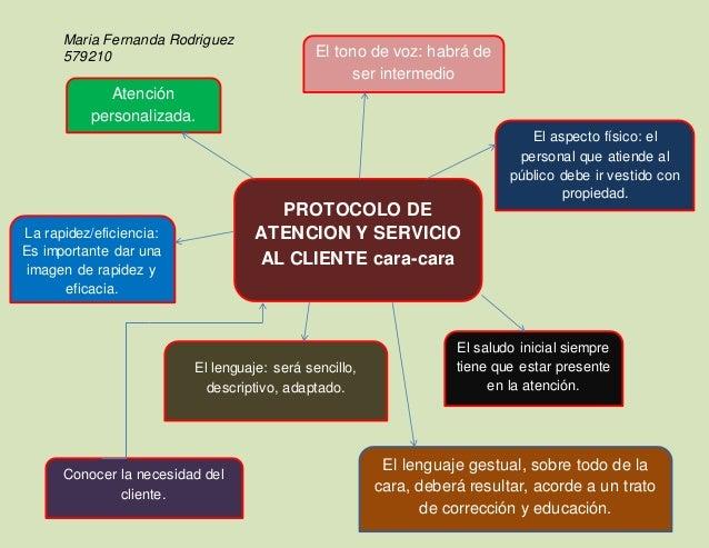 Protocolo de atenci n y servicio al cliente cara cara - Caser seguros atencion al cliente ...
