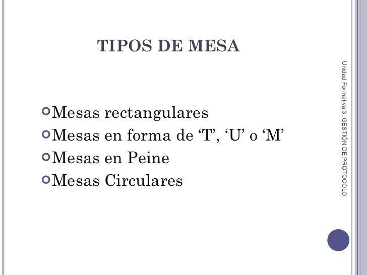 Protocolo en la mesa - Tipos de mesas ...