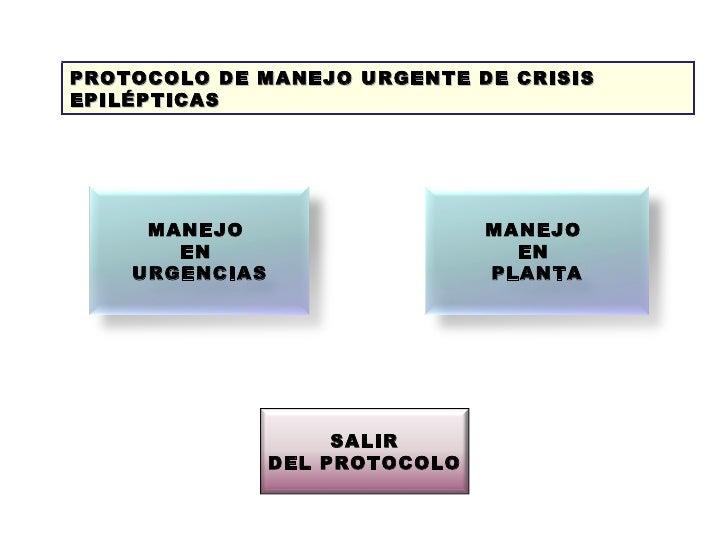 PROTOCOLO DE MANEJO URGENTE DE CRISIS EPILÉPTICAS  MANEJO  EN  URGENCIAS MANEJO  EN  PLANTA SALIR DEL PROTOCOLO