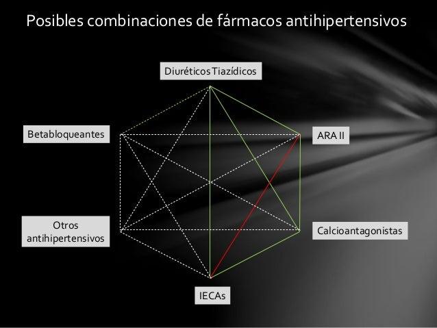 Condición Fármacos de elección Daño orgánico asintomático Hipertrofia ventricular Izquierda IECAs,ARA II, Calcioantagonist...