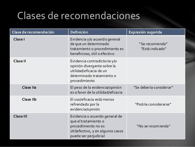 Clasificación Categoría Sistólica Diastólica Optima < 120 y <80 Normal 120-129 y/o 80-84 Normal Alta 130-139 y/o 85-89 Hip...
