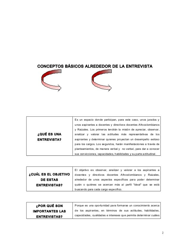 PROTOCOLO PARA ENTREVISTA Slide 2