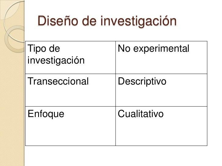 Diseño de investigaciónTipo de         No experimentalinvestigaciónTranseccional   DescriptivoEnfoque         Cualitativo
