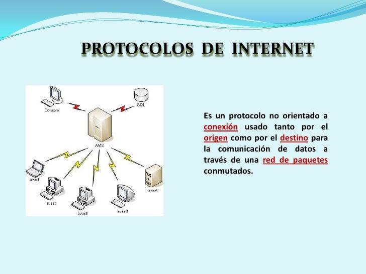 EJEMPLO DE PROTOCOLO       • Nivel de aplicación 1       • Nivel de presentación 2       • Nivel de sesión 3   4     • Niv...