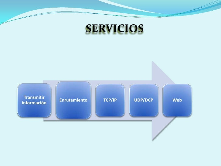TCP/IP       Es la base     Utilizan      Redes   internet y    diferentes   centrales   sirve para     tipos de     (LAN)...