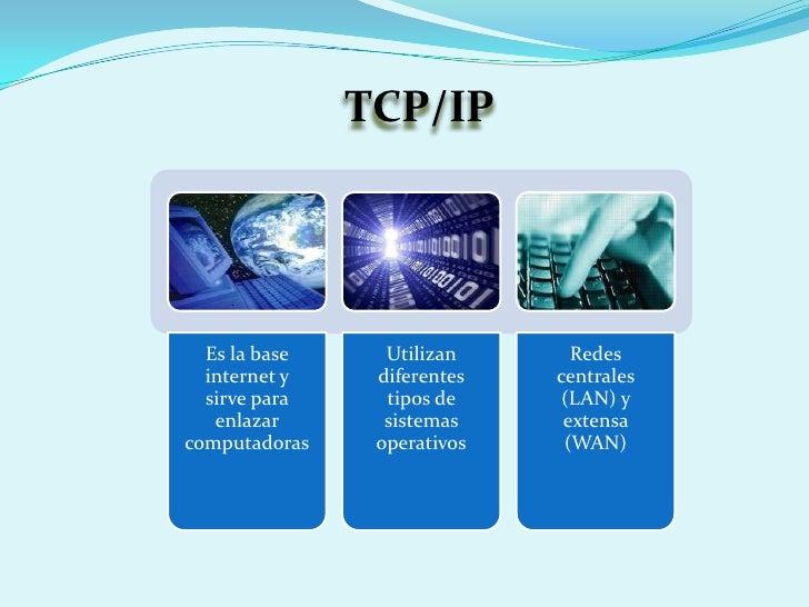 REFERENCIAS http://es.wikipedia.org/wiki/Protocolo  http://es.wikipedia.org/wiki/Internet_Protocol   http://es.wikipedia.o...