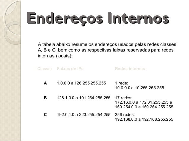 Endereços Internos A tabela abaixo resume os endereços usados pelas redes classes A, B e C, bem como as respectivas faixas...