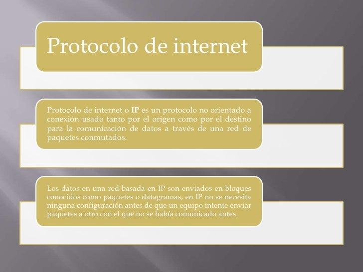 Protocolos1 Slide 2