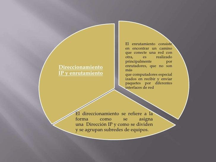Protocolos1 Slide 3