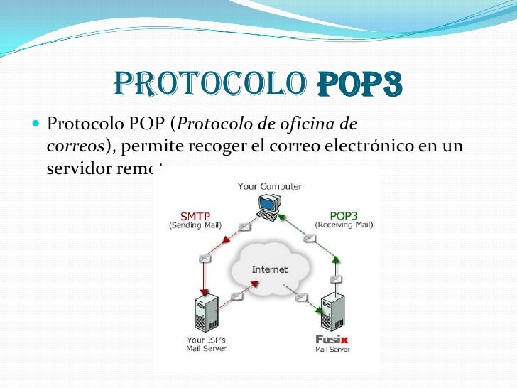 Protocolos de cada capa del modelo osi for Protocolo pop