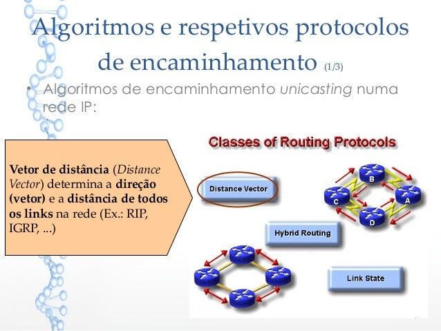 Algoritmos e respetivos protocolos de encaminhamento (1/3) • Algoritmos de encaminhamento unicasting numa rede IP: 1 Vetor...