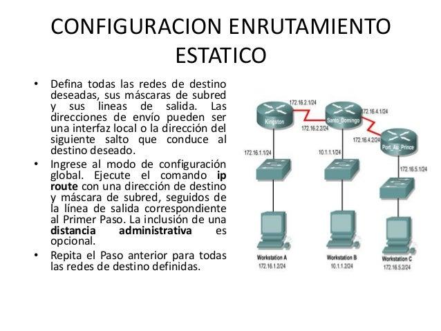 Protocolos de enrutamiento for Salida de envio de oficina de cambio de destino
