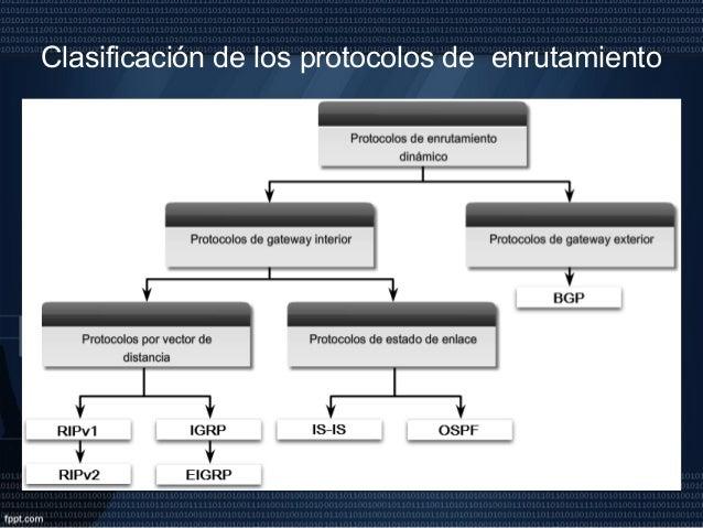 Protocolos de enrutamiento dinámico • Funciones de los protocolos de enrutamiento dinámico: - Compartir información de for...
