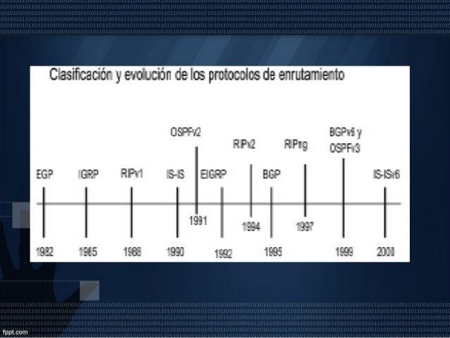 ¿Qué son los protocolos de enrutamiento? Un protocolo de enrutamiento es un conjunto de procesos, algoritmos y mensajes qu...