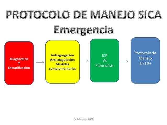 Dr. Meneses 2016 Protocolo de Manejo en sala Diagnóstico Y Estratificación Antiagregación Anticoagulación Medidas compleme...