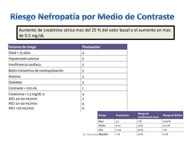 Aumento de creatinina sérica mas del 25 % del valor basal o el aumento en mas de 0.5 mg/dL Dr. Meneses 2016