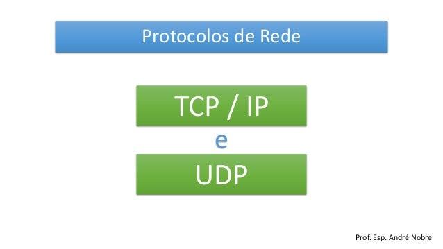 Protocolos de Rede  TCP / IP e  UDP Prof. Esp. André Nobre