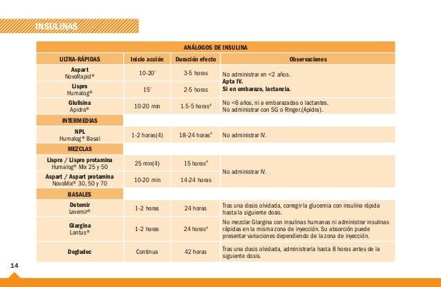 Protocolo urgencias diabéticas EPES v.2014