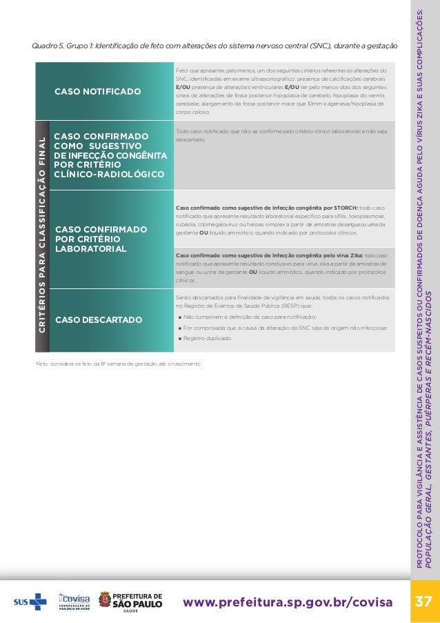 www.prefeitura.sp.gov.br/covisa PROTOCOLOPARAVIGILÂNCIAEASSISTÊNCIADECASOSSUSPEITOSOUCONFIRMADOSDEDOENÇAAGUDAPELOVÍRUSZIKA...