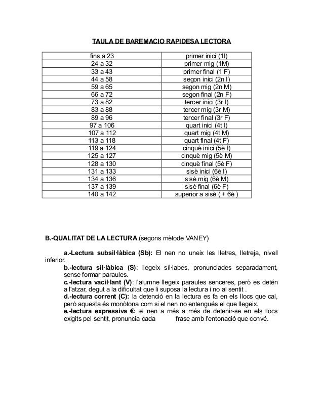 TAULA DE BAREMACIO RAPIDESA LECTORA fins a 23 24 a 32 33 a 43 44 a 58 59 a 65 66 a 72 73 a 82 83 a 88 89 a 96 97 a 106 107...