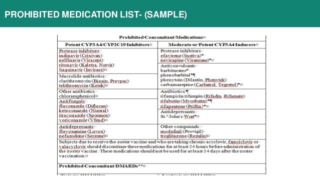 Protocol prohibited medications in clinical trials