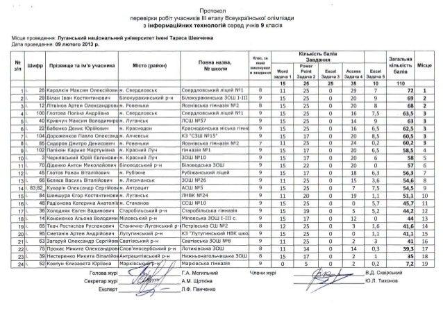 Protokol olimp it_14-02-2013_apelyaciya