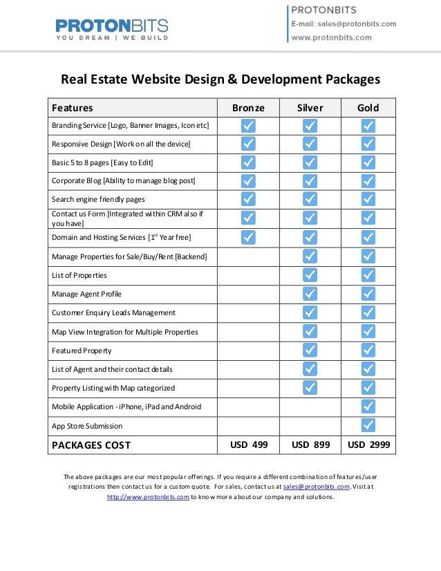 Real Estate Website Design & Development Packages starts at
