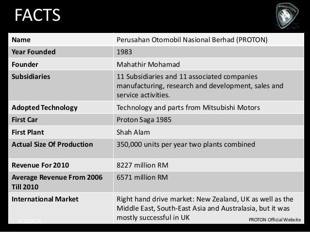 Proton Strategic Analysis Presentation