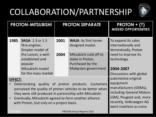 analysis on proton 1 1 financial analysis all figures used in calculations below are based on proton's official annual financial statements that have the closing date on march 31 of.