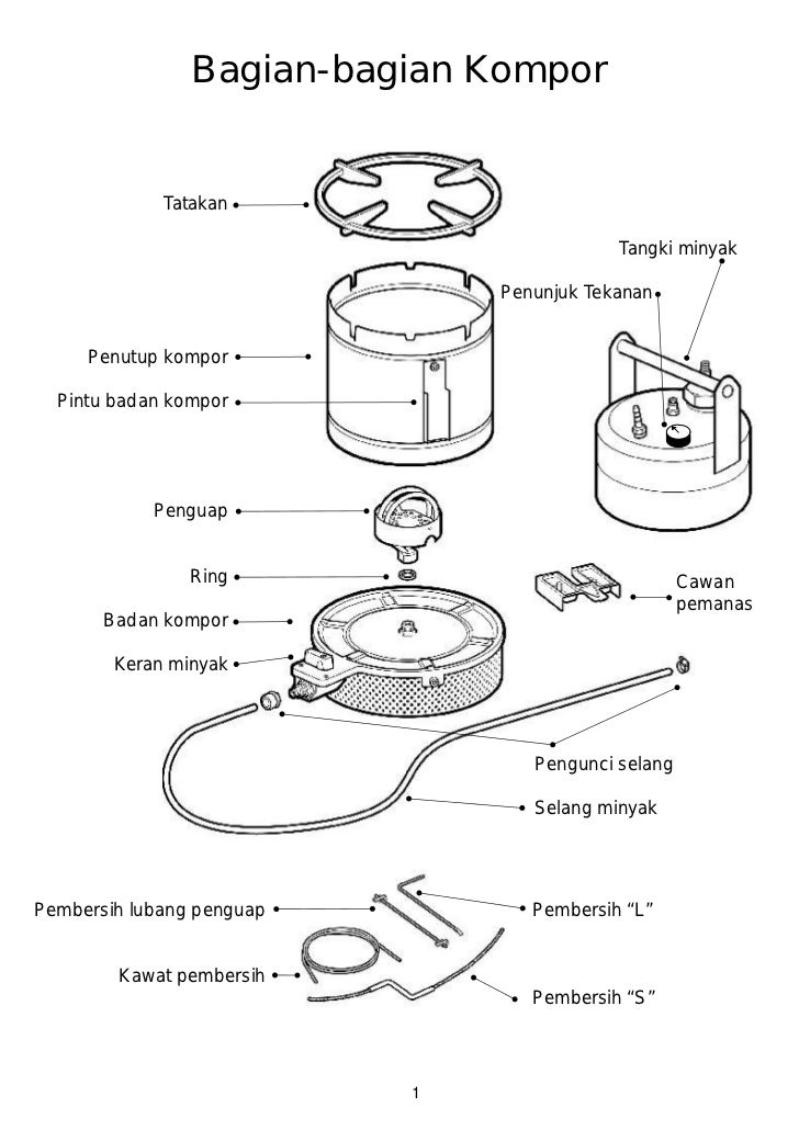Protos user manual indonesian