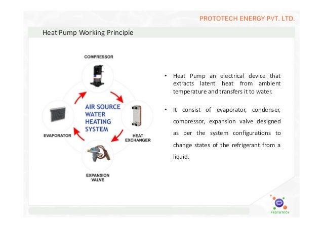 Galaxy Venus Spa Pumps Wiring Diagram - House Wiring Diagram Symbols •