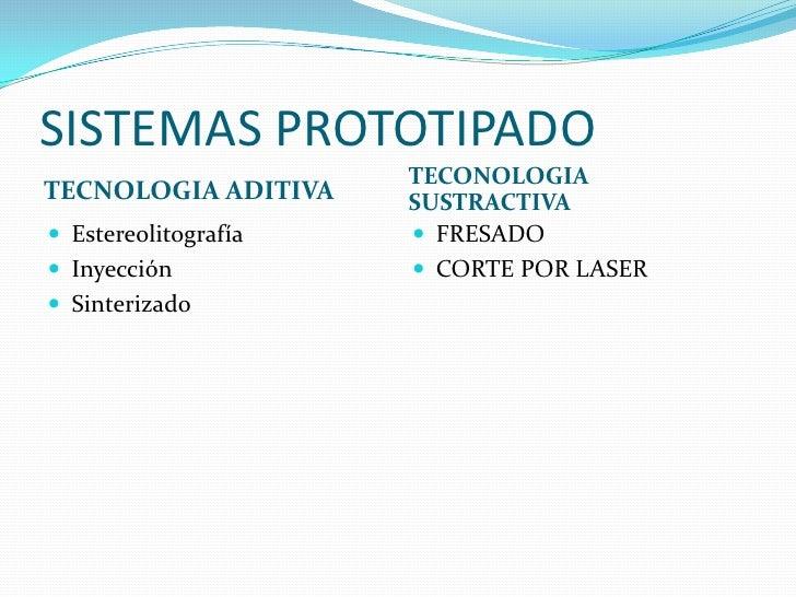 SISTEMAS PROTOTIPADO                      TECONOLOGIATECNOLOGIA ADITIVA    SUSTRACTIVA Estereolitografía    FRESADO Iny...