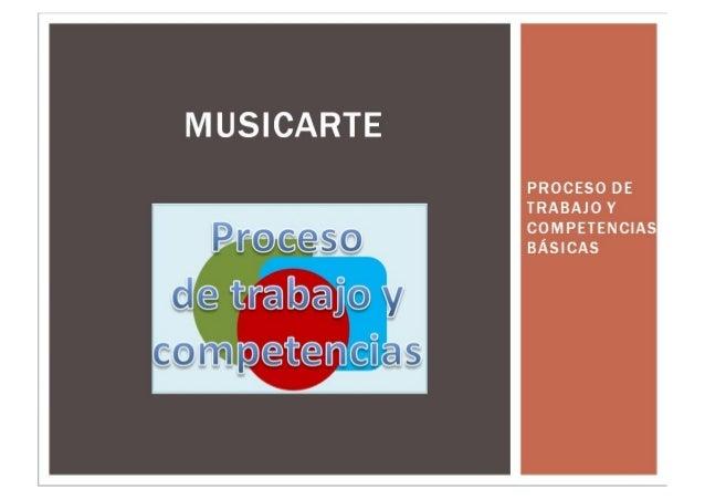 "MUSICARTE  PROCESO DE I TRABAJO Y  terrassa :22:: ::E""°'As ole tira bajo ir eompeïtemfias.   'm'"
