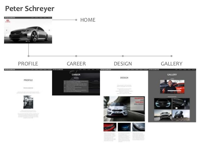 Peter Schreyer HOME PROFILE CAREER DESIGN GALLERY